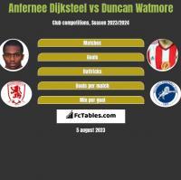 Anfernee Dijksteel vs Duncan Watmore h2h player stats