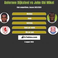 Anfernee Dijksteel vs John Obi Mikel h2h player stats