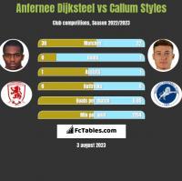 Anfernee Dijksteel vs Callum Styles h2h player stats