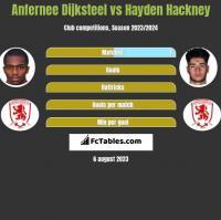 Anfernee Dijksteel vs Hayden Hackney h2h player stats