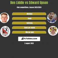 Ben Liddle vs Edward Upson h2h player stats