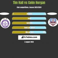 Tim Hall vs Colm Horgan h2h player stats