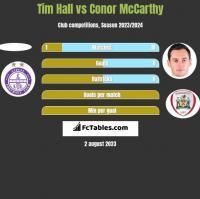 Tim Hall vs Conor McCarthy h2h player stats