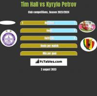 Tim Hall vs Kyrylo Petrov h2h player stats