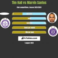 Tim Hall vs Marvin Santos h2h player stats