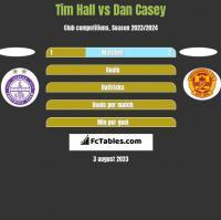 Tim Hall vs Dan Casey h2h player stats