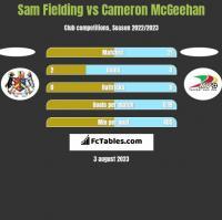 Sam Fielding vs Cameron McGeehan h2h player stats