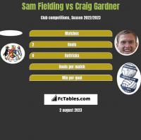 Sam Fielding vs Craig Gardner h2h player stats