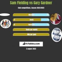 Sam Fielding vs Gary Gardner h2h player stats