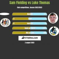 Sam Fielding vs Luke Thomas h2h player stats