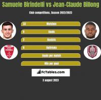 Samuele Birindelli vs Jean-Claude Billong h2h player stats