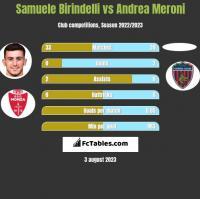 Samuele Birindelli vs Andrea Meroni h2h player stats