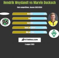 Hendrik Weydandt vs Marvin Ducksch h2h player stats