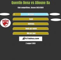 Quentin Bena vs Alioune Ba h2h player stats