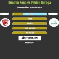 Quentin Bena vs Fabien Ourega h2h player stats