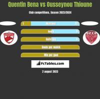 Quentin Bena vs Ousseynou Thioune h2h player stats