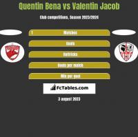 Quentin Bena vs Valentin Jacob h2h player stats