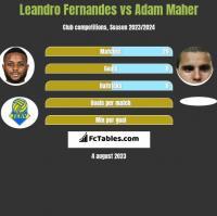 Leandro Fernandes vs Adam Maher h2h player stats