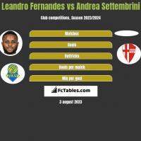 Leandro Fernandes vs Andrea Settembrini h2h player stats