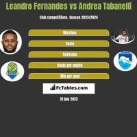 Leandro Fernandes vs Andrea Tabanelli h2h player stats