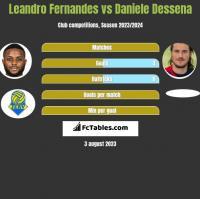 Leandro Fernandes vs Daniele Dessena h2h player stats