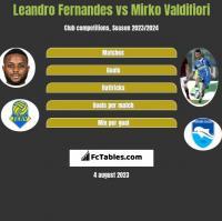 Leandro Fernandes vs Mirko Valdifiori h2h player stats