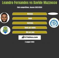 Leandro Fernandes vs Davide Mazzocco h2h player stats