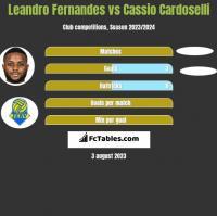 Leandro Fernandes vs Cassio Cardoselli h2h player stats