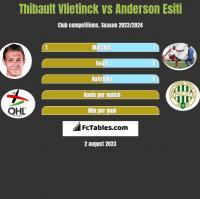 Thibault Vlietinck vs Anderson Esiti h2h player stats