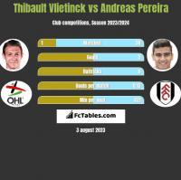 Thibault Vlietinck vs Andreas Pereira h2h player stats