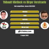 Thibault Vlietinck vs Birger Verstraete h2h player stats