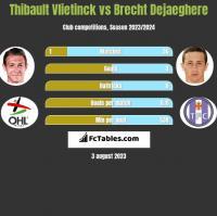 Thibault Vlietinck vs Brecht Dejaeghere h2h player stats