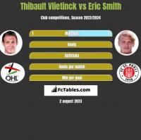 Thibault Vlietinck vs Eric Smith h2h player stats