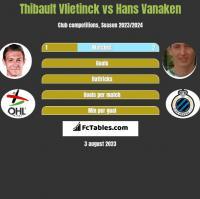 Thibault Vlietinck vs Hans Vanaken h2h player stats