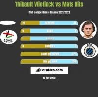 Thibault Vlietinck vs Mats Rits h2h player stats