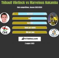 Thibault Vlietinck vs Marvelous Nakamba h2h player stats