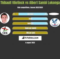 Thibault Vlietinck vs Albert Sambi Lokonga h2h player stats