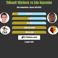 Thibault Vlietinck vs Edo Kayembe h2h player stats