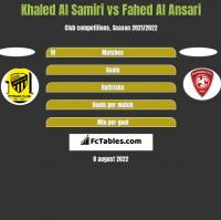 Khaled Al Samiri vs Fahed Al Ansari h2h player stats