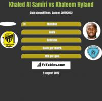 Khaled Al Samiri vs Khaleem Hyland h2h player stats