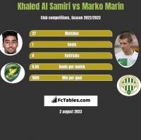 Khaled Al Samiri vs Marko Marin h2h player stats