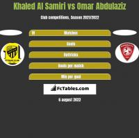Khaled Al Samiri vs Omar Abdulaziz h2h player stats