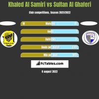 Khaled Al Samiri vs Sultan Al Ghaferi h2h player stats
