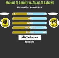 Khaled Al Samiri vs Ziyad Al Sahawi h2h player stats