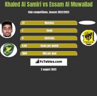 Khaled Al Samiri vs Essam Al Muwallad h2h player stats