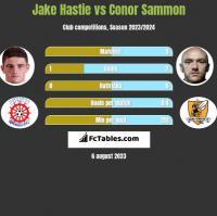 Jake Hastie vs Conor Sammon h2h player stats