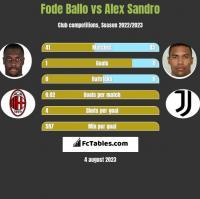 Fode Ballo vs Alex Sandro h2h player stats