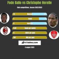 Fode Ballo vs Christophe Herelle h2h player stats