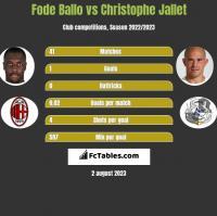 Fode Ballo vs Christophe Jallet h2h player stats