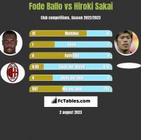 Fode Ballo vs Hiroki Sakai h2h player stats